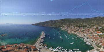 Inzidenzen Kroatien in Februar 2021 weiter sinkend
