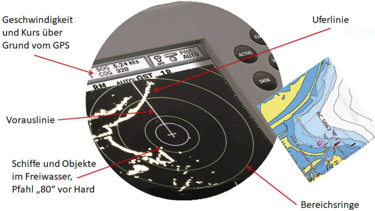 Marine-Radaranlagen: Vergleich Seekarte und Radarbild auf einem konventionellen Radar (Raymarine)