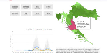 RKI stuft Zadar als Coronavirus Risikogebiet ein. Inzidenz Kroatien