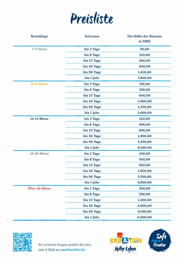Tabelle der Kurtaxe Kroatien für Nautiker in 2021